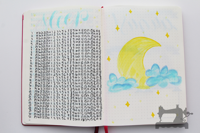 Bullet Journal – set-up pentru luna August7